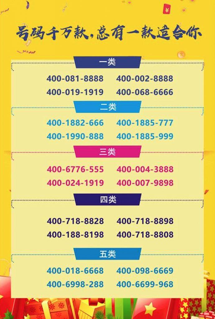 """019年7月16日:今日400电话推荐"""""""