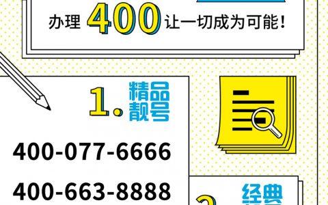 2019年11月29日:今日400电话推荐