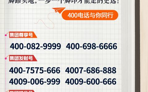 2020年3月13日:今日400电话推荐