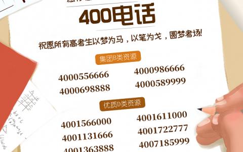 2020年7月8日:今日400电话推荐