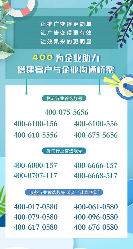 """020年8月4日:今日400电话推荐"""""""