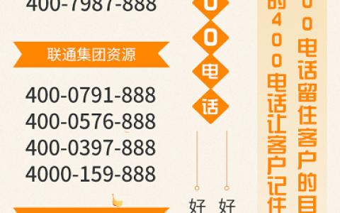 2020年10月28日:今日400电话推荐